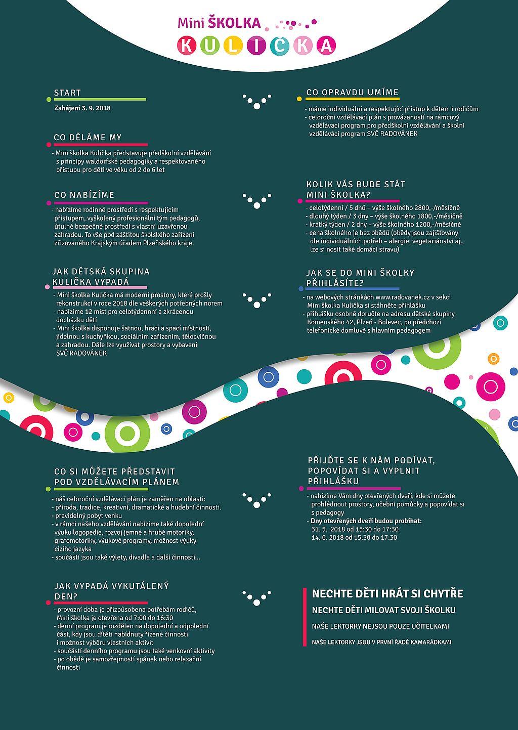 5472c4ddea Infografika MiniŠKOLKA Kulička
